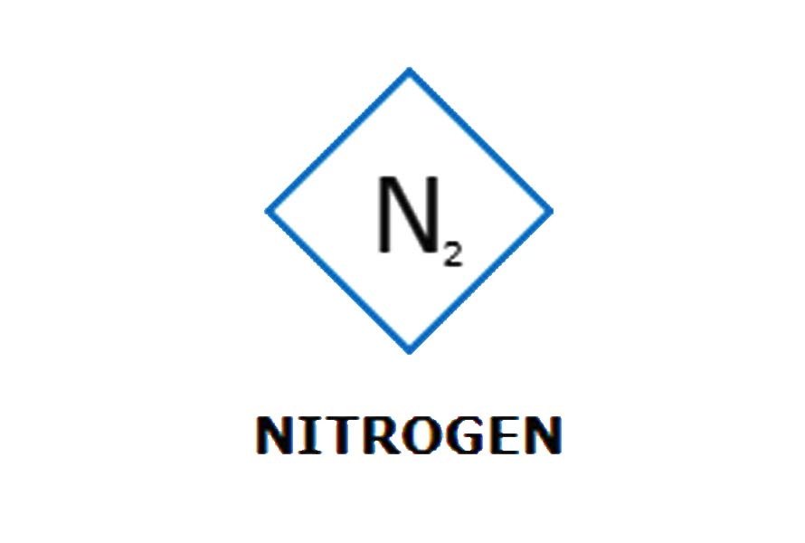 N2 Hydrogen Plant Manufacturers Company In India Nuberg Gpd