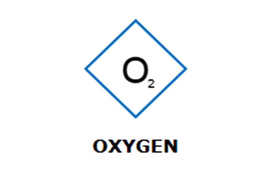 O2 Oxygen Plant Manufacturers Company In India Nuberg Gpd