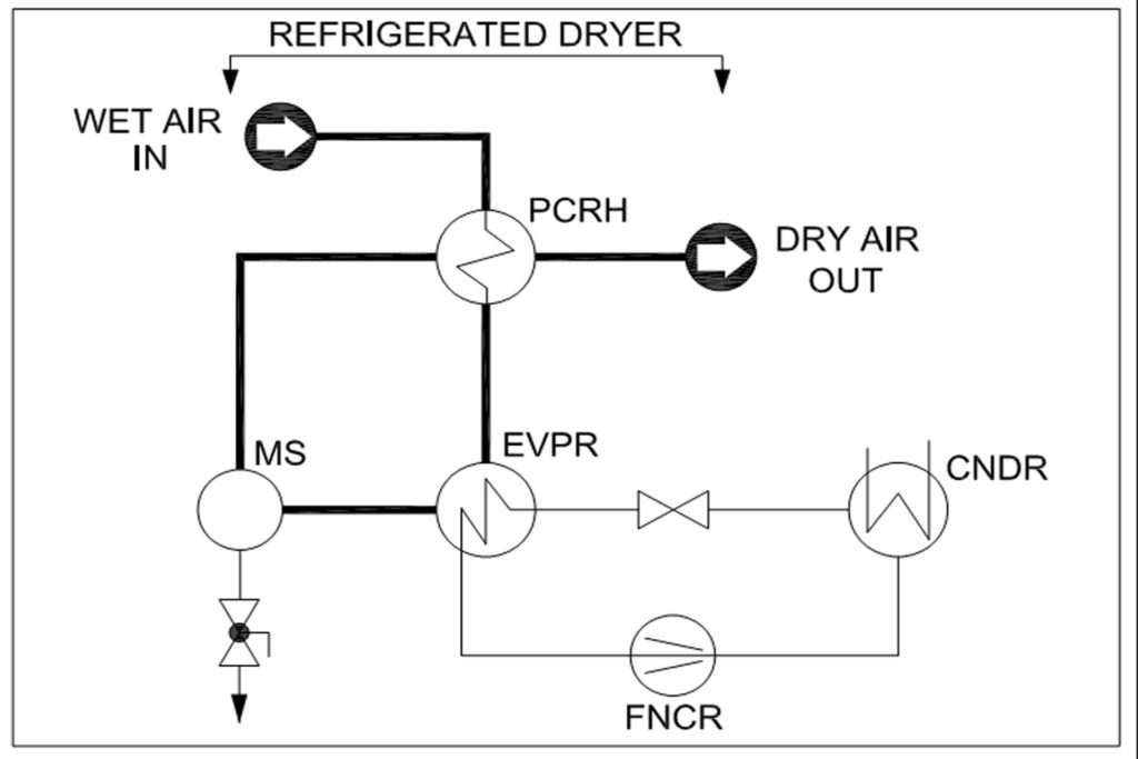 Refrigerated Type Dryer Drawing